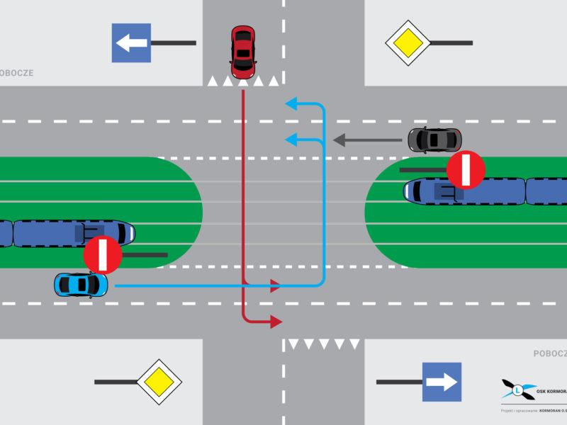 Skrzyżowanie wąskie kolizyjne + tramwaj