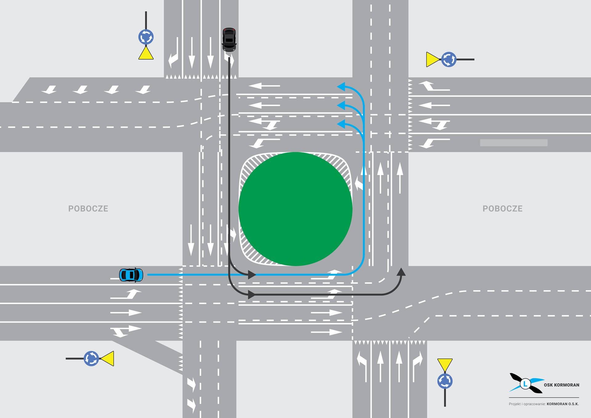 Rondo z wyznaczonymi kierunkami jazdy na pasach ruchu